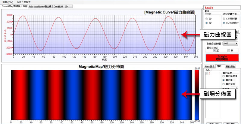 3D magnetic field distribution automation test system 02
