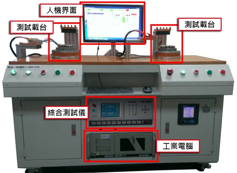 3Q motor coil test automation system 1-1